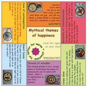 Board showing 'Mythical themes of happiness'